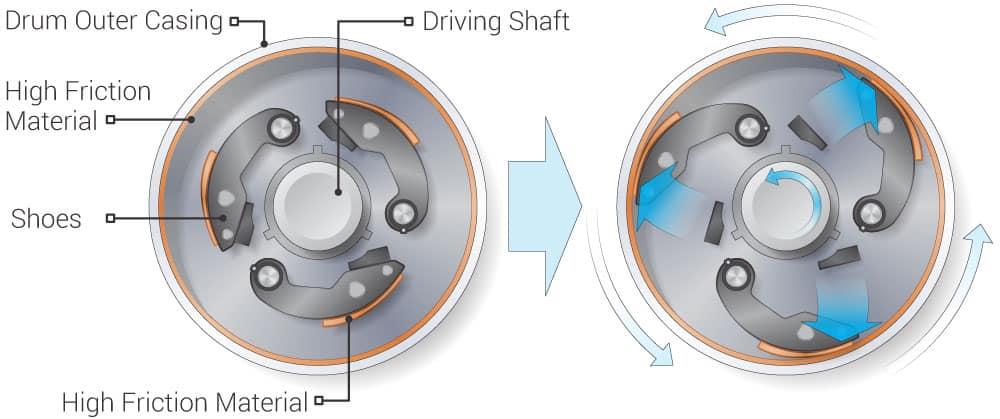 centrifugal clutch diagram