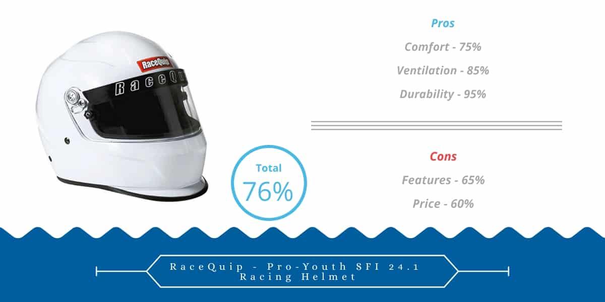RaceQuip - Pro-Youth SFI 24.1 Racing Helmet